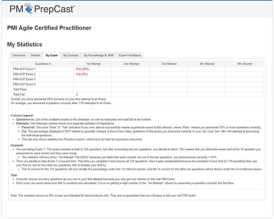 pmi acp exam prep second edition free pdf download